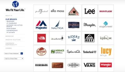 Dominican Republic Clothing Brands